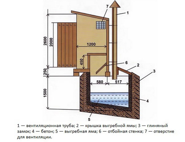Как построить уличный туалет из дерева